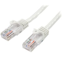 StarTech.com 45PAT50CMWH 0.5m Cat5e U/FTP (STP) White networking cable